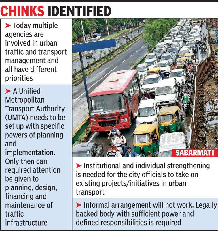 Traffic Regulation Enforce New Vehicle Laws Now Experts