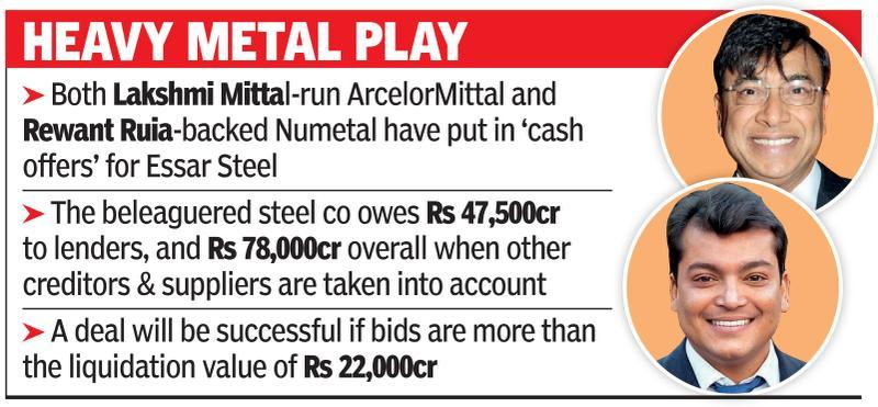 Lakshmi Mittal and Ruias to battle it out for Essar Steel