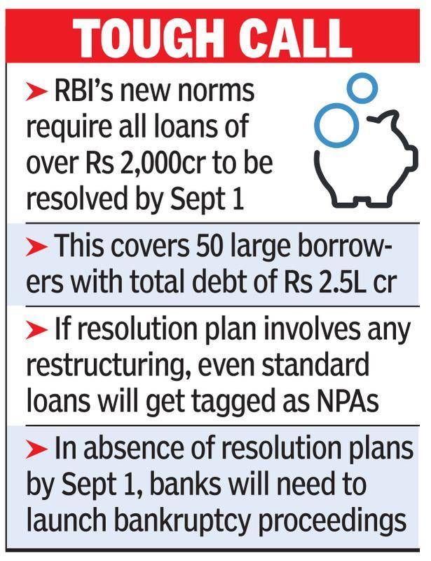 Bad loans to soar with new loan norms