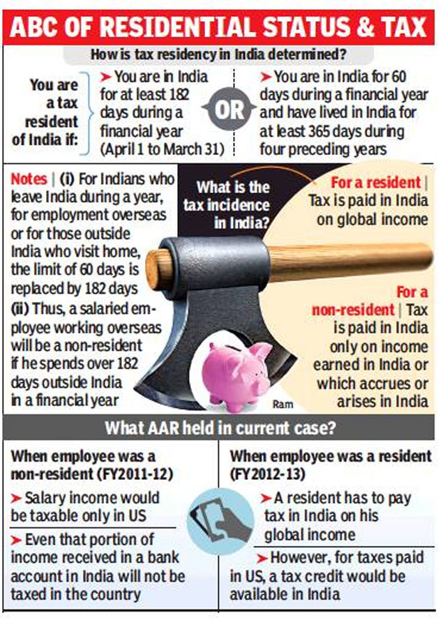 Non-resident expats' salary paid in India won't face tax - Times of