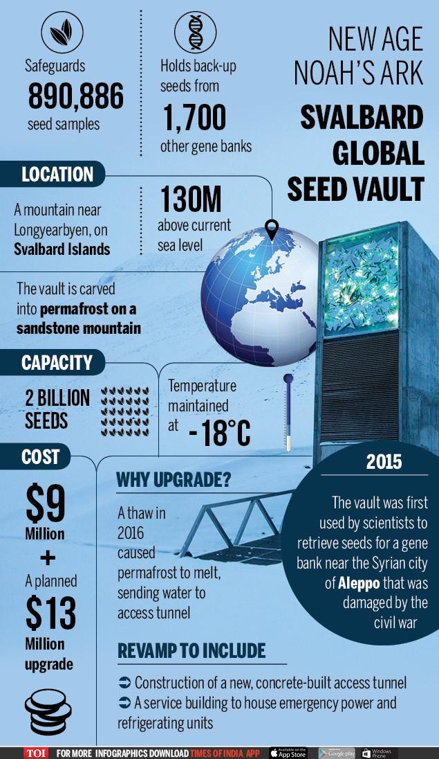Infographic: Arctic vault that keeps world's seeds safe to undergo