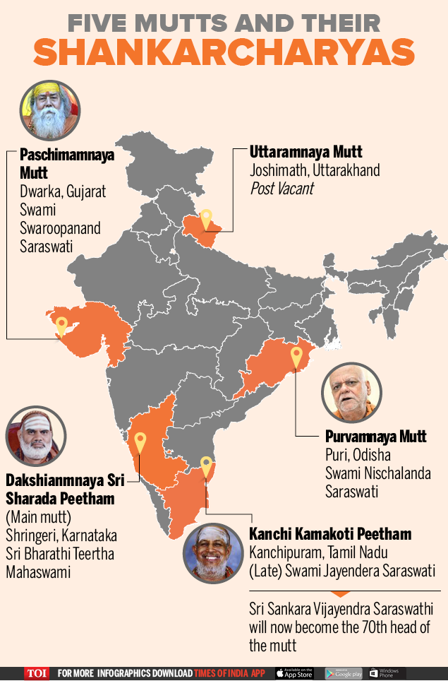 Five mutts and their Shankarcharyas-Infographics-TOI (1)