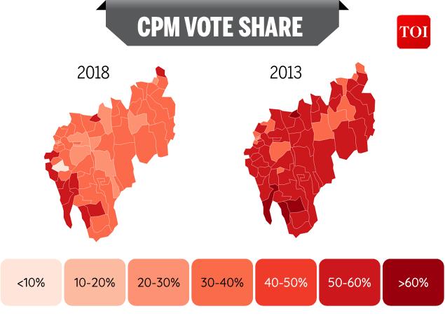 Tripura voteshare-Infographic-TOI22
