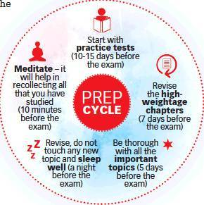 cbse board exam 2018: CBSE Board Exams begin today: Exam techniques