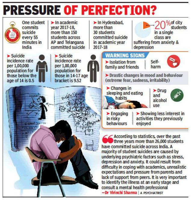 student-suicides-India
