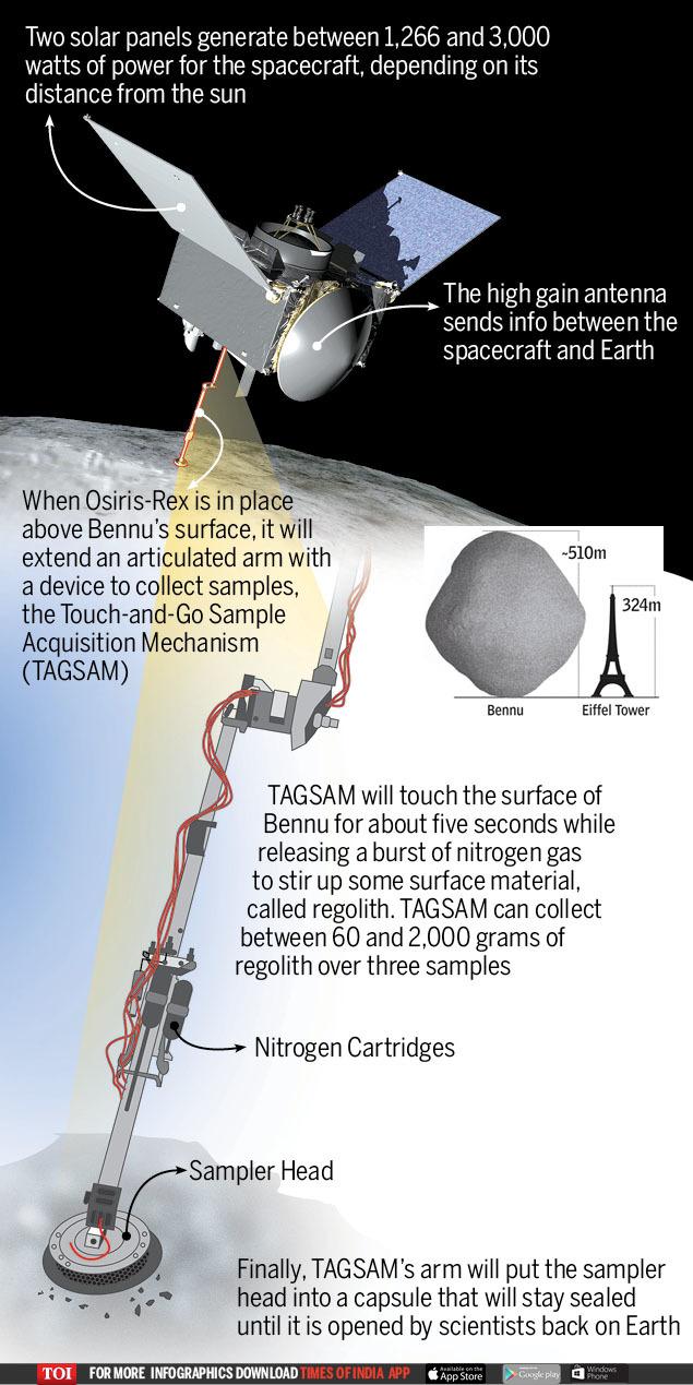 NASA Ast