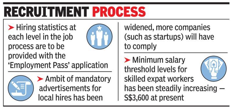 Singapore tightens hiring norms for expats - Times of India