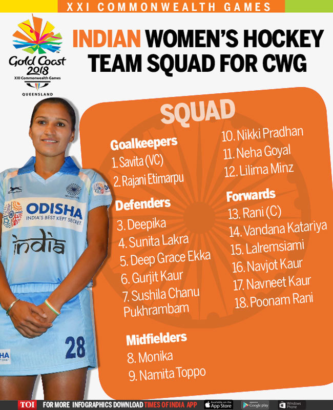 indian-women-hockey-cwg-infograph