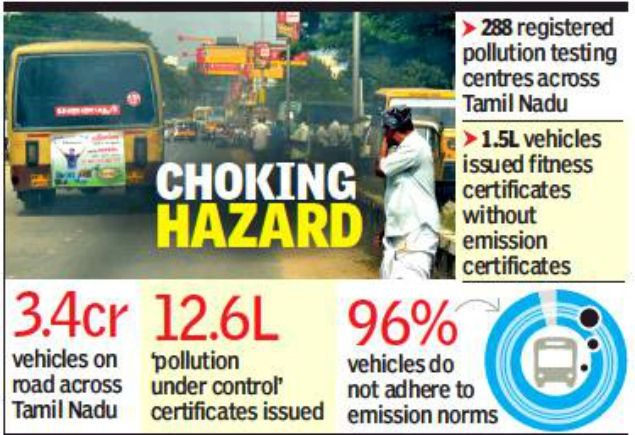 Tamil Nadu Motor Vehicle Rules mandate every vehicle to obtain a valid Pollution Under Control Certificate (PUCC) one year after registration.
