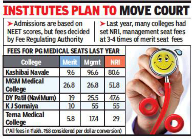 Private medical colleges in state told to charge same fees