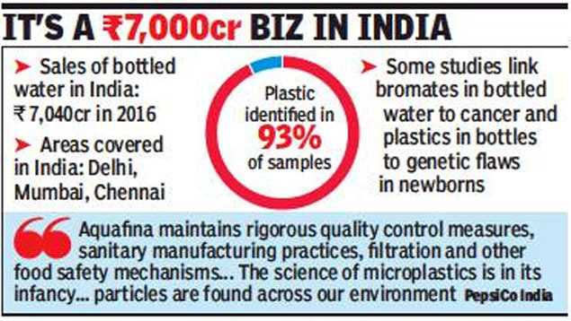 Plastic in bottled water: 9-country study says Plastics in