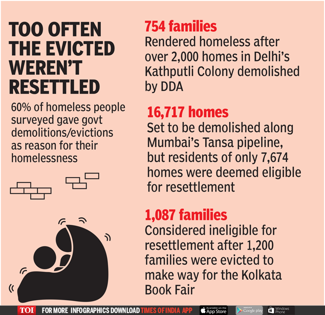 SIX HOMES WERE DESTROYED EVERY HOUR IN 2017-Infographic-TOI3