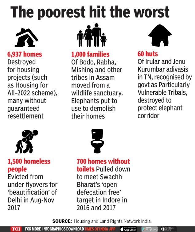 SIX HOMES WERE DESTROYED EVERY HOUR IN 2017-Infographic-TOI4