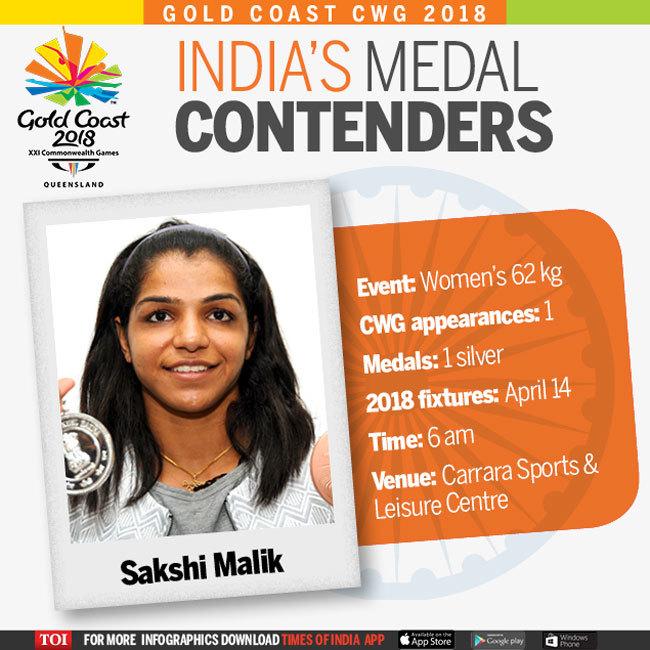 sakshi-malik-cwg-content