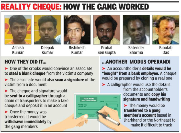 Delhi bank fraud: How a banker and a calligraphy expert emptied ...