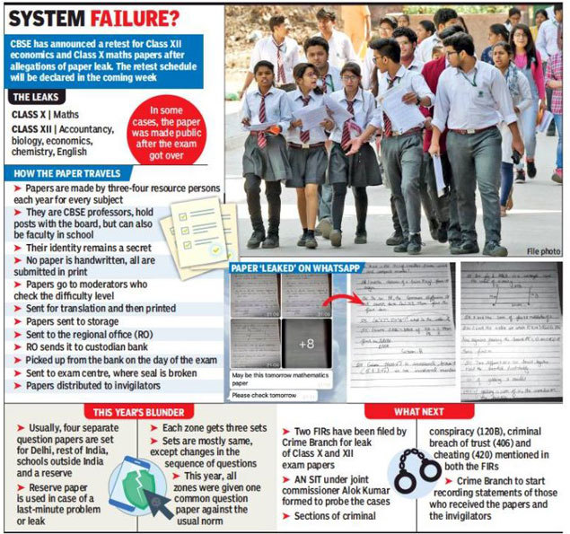 CBSE latest news: CBSE chief too got a copy of the leaked class X