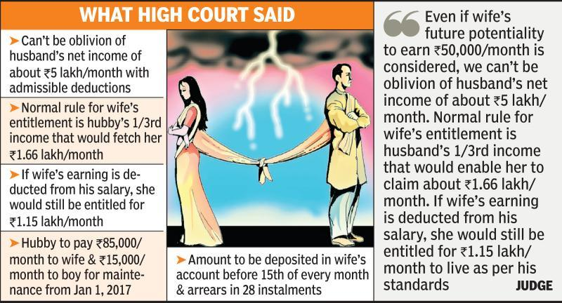 Court asks pilot hubby to pay Rs 1L/month to doctor wife, kid