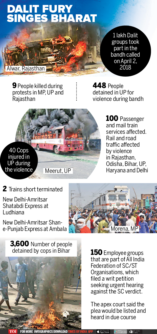 How Dalit fury singes Bharat-Infographic-TOI