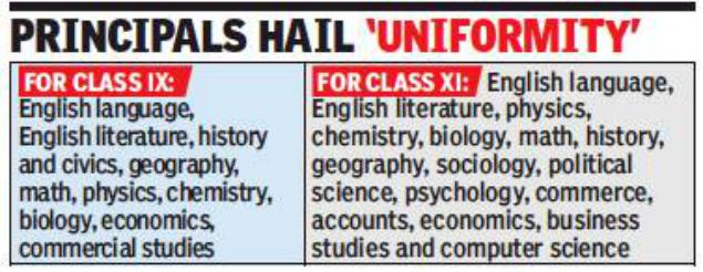 Cisce To Set 10 Core Papers In Class Ix 16 In Class Xi Kolkata