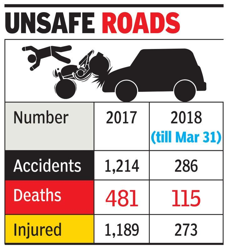 Focus on road design to curb accidents