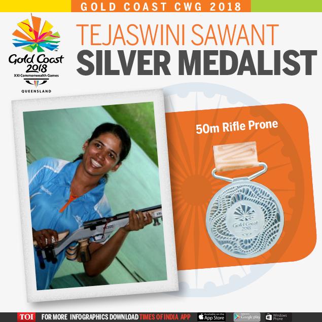 sawant graphic
