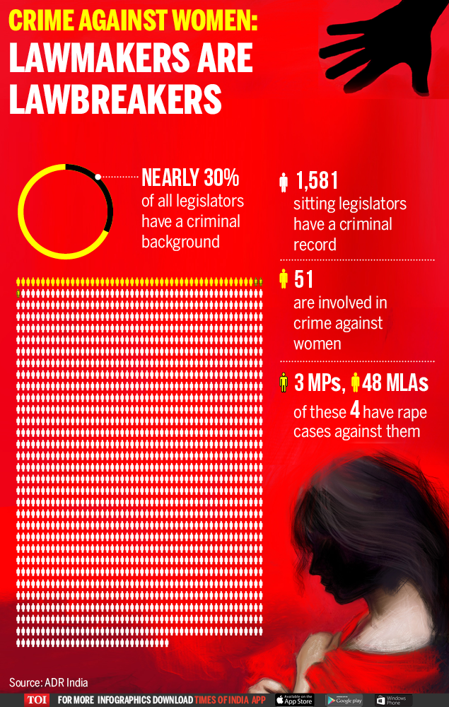 Why Indian women don't feel safe-Infographic-TOI