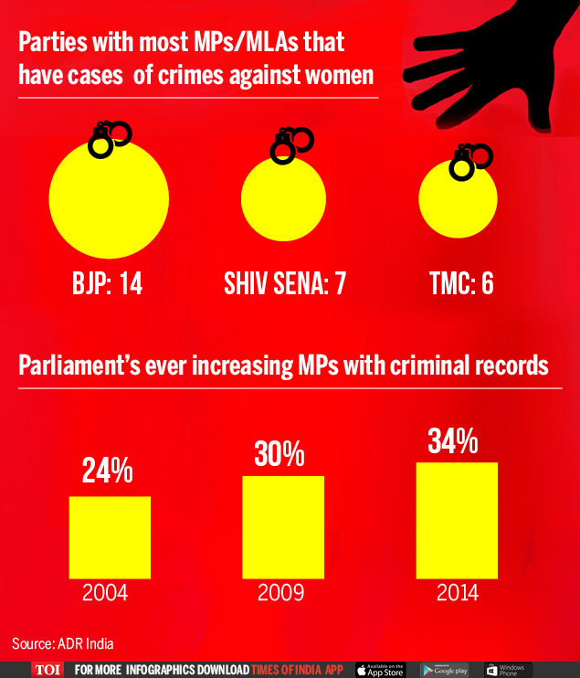 Why Indian women don't feel safe-Infographic-TOI3