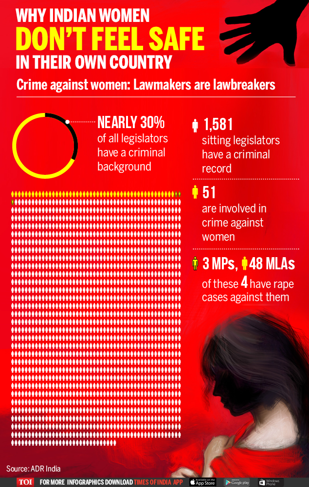 Why Indian women don't feel safe-Infographic-TOI2