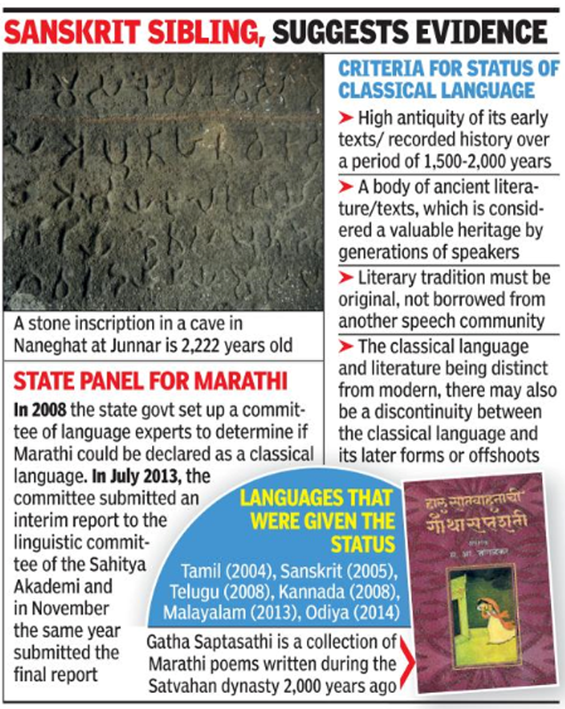 Marathi Clamour Grows For Marathi To Be Given Classical Language