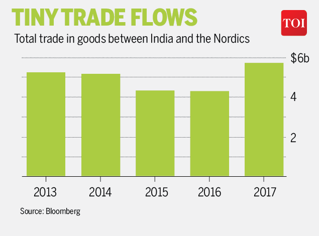 nordic trade gfx