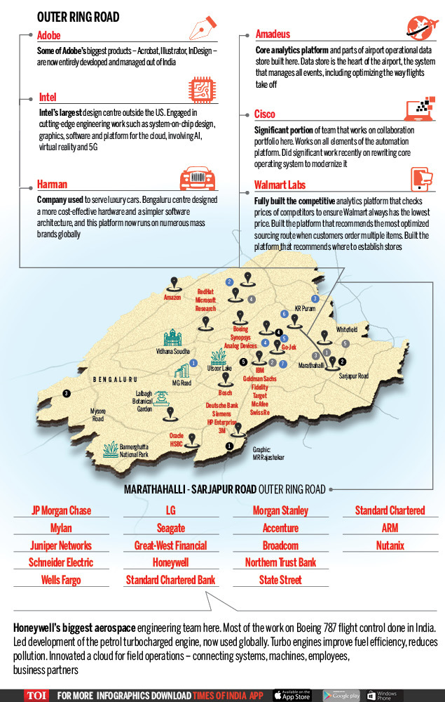 Bengaluru is changing - From IT services centre to MNC R&D