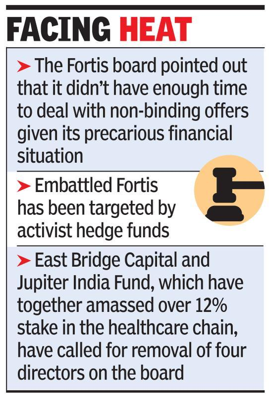 Manipal proposal may pile up pressure on Fortis board