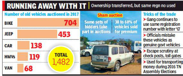 As per the Tamil Nadu Departmental Motor Vehicles Disposal Rules, 1990, any vehicle owned by a state government department should be disposed of after it ...