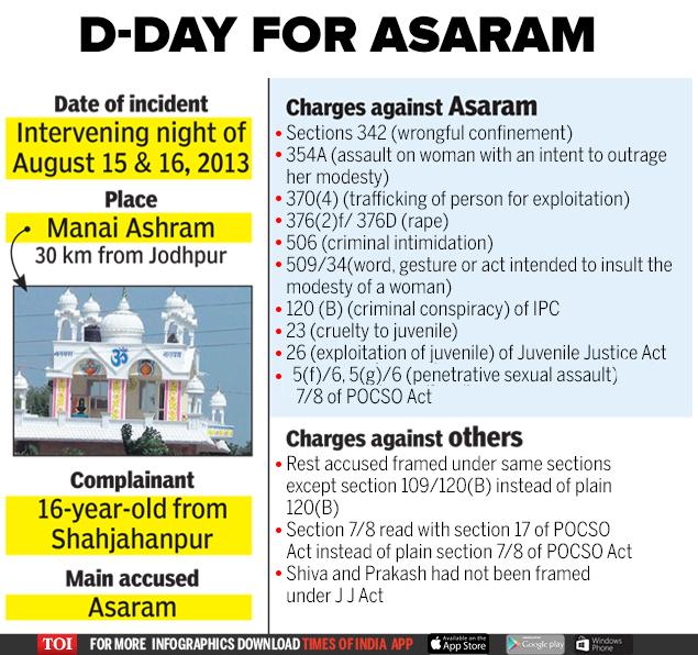 Asaram new new