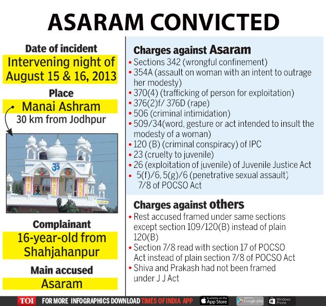 Asaram new new 1