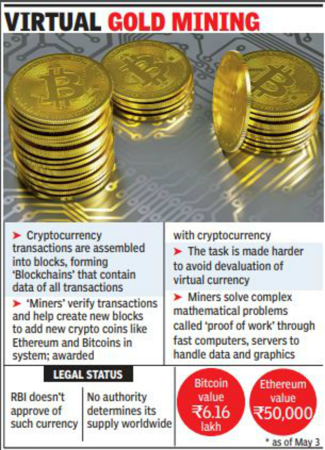 cryptocurrency schemes generate big coin