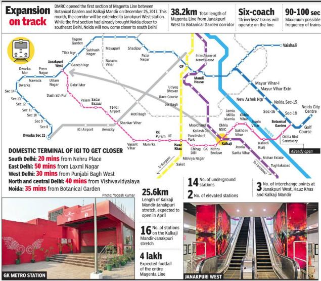 Delhi metro dating website