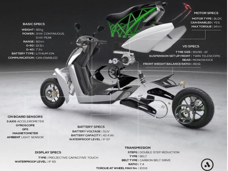 Ather Ather Electric Scooter To Get Key Components From