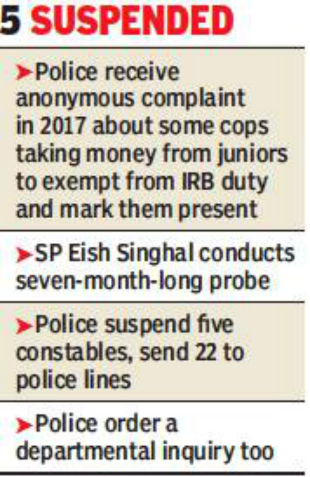 Cash-for-leave scam hits police department, 27 in dock | Chandigarh ...