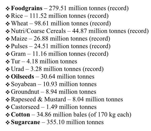 Foodgrain-data