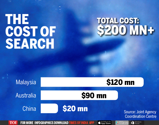 The MH370 conspiracy theories2