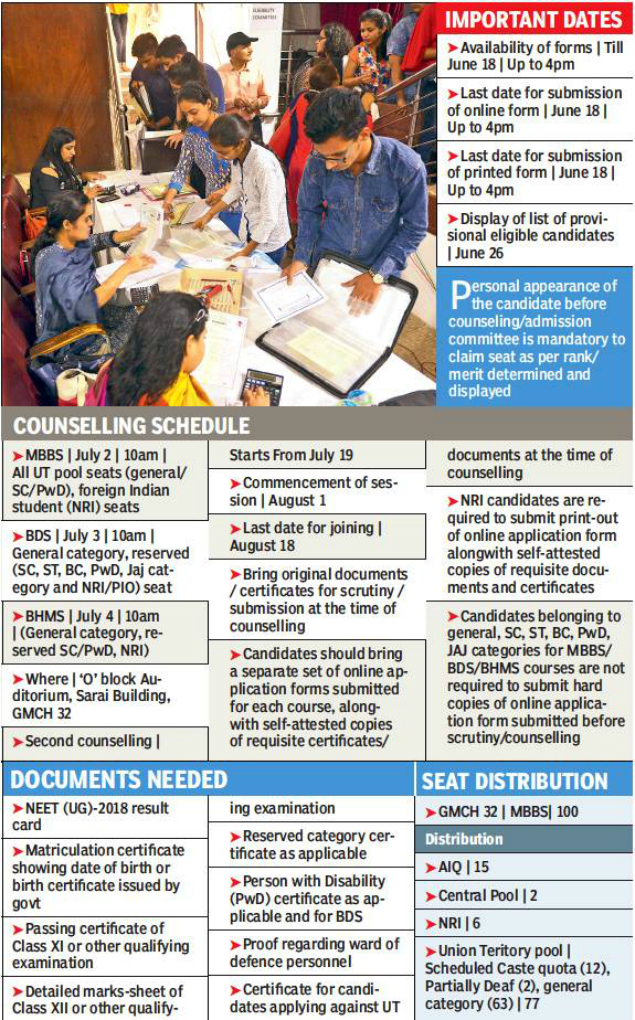 Gmch 32 Releases Prospectus Admission Schedule Chandigarh News