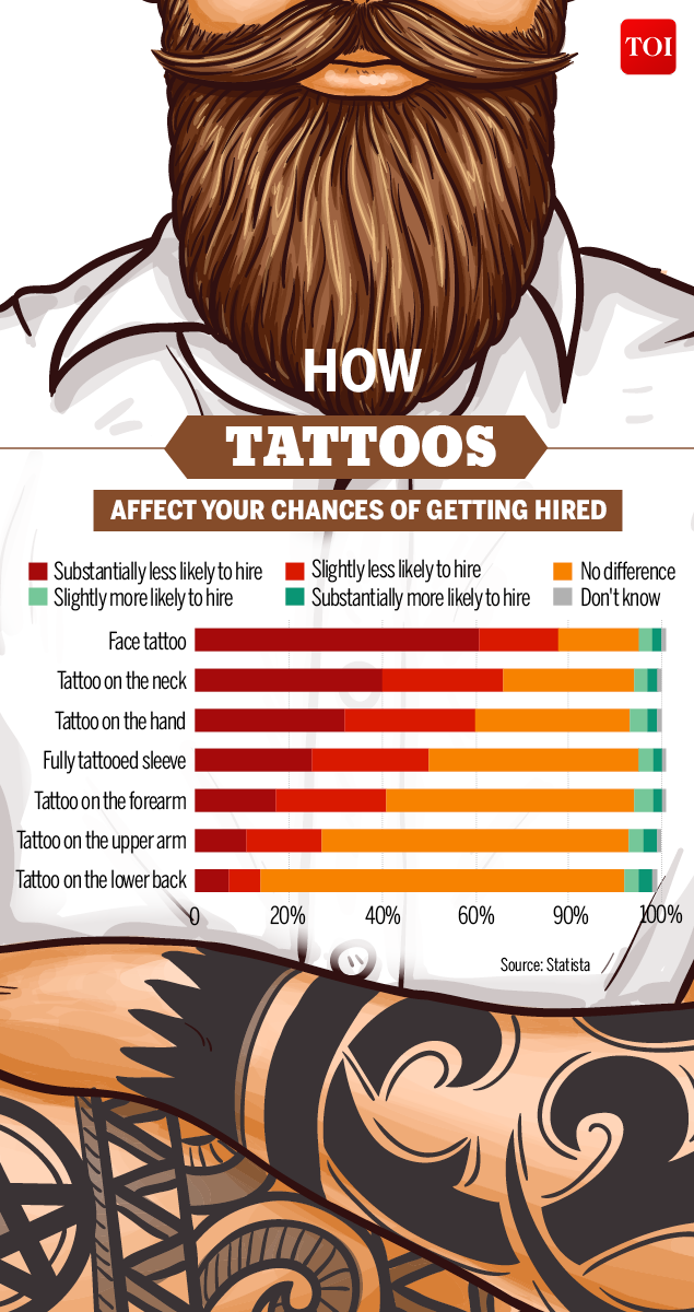 Tattoos affect-Infographics-TOI (1)