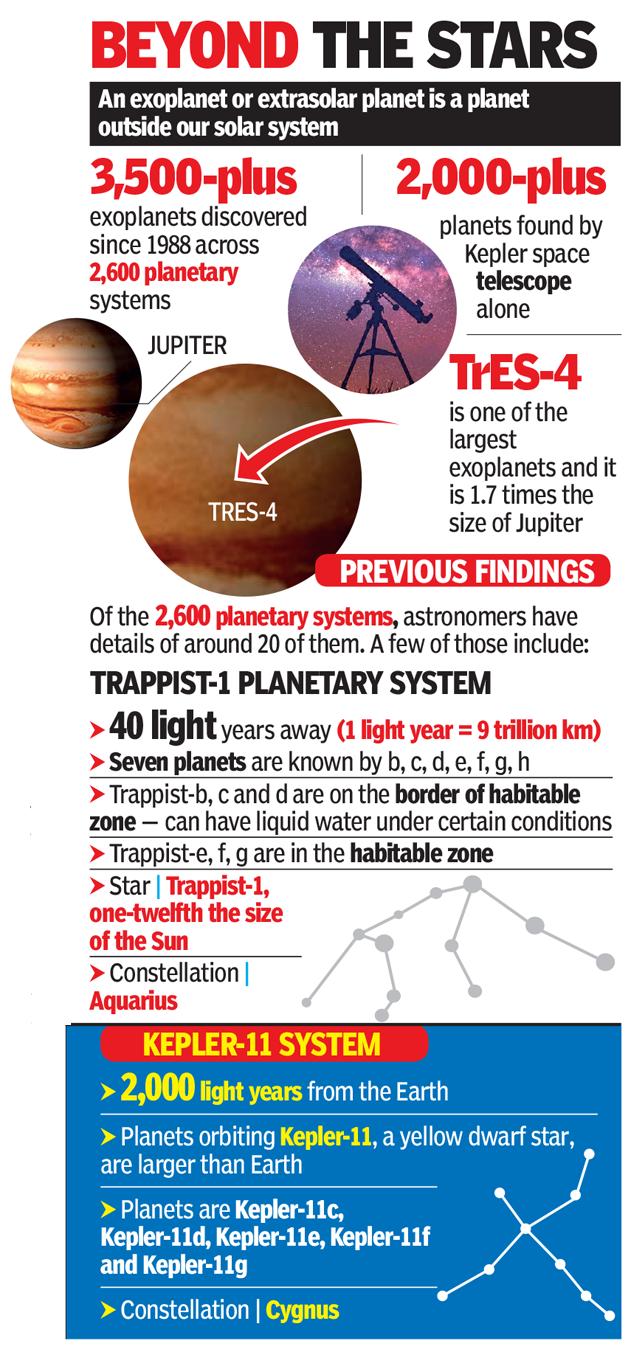 Planet new 2