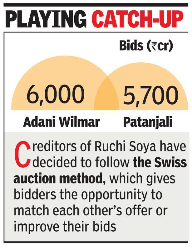 Adani Wilmar tops bid for Ruchi Soya