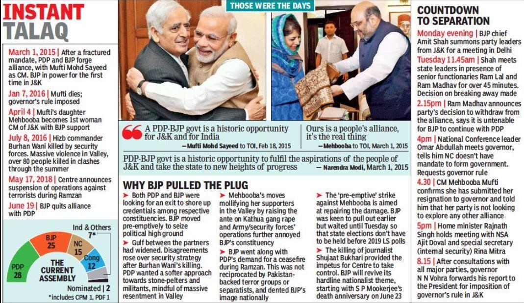 BJP plug