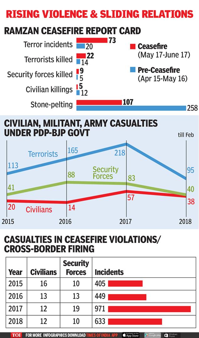 rising violence slide1