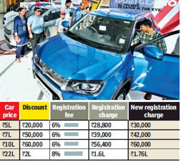Pay More To Get Vehicles Registered Chandigarh News Times Of India - Do car dealers have to show you the invoice