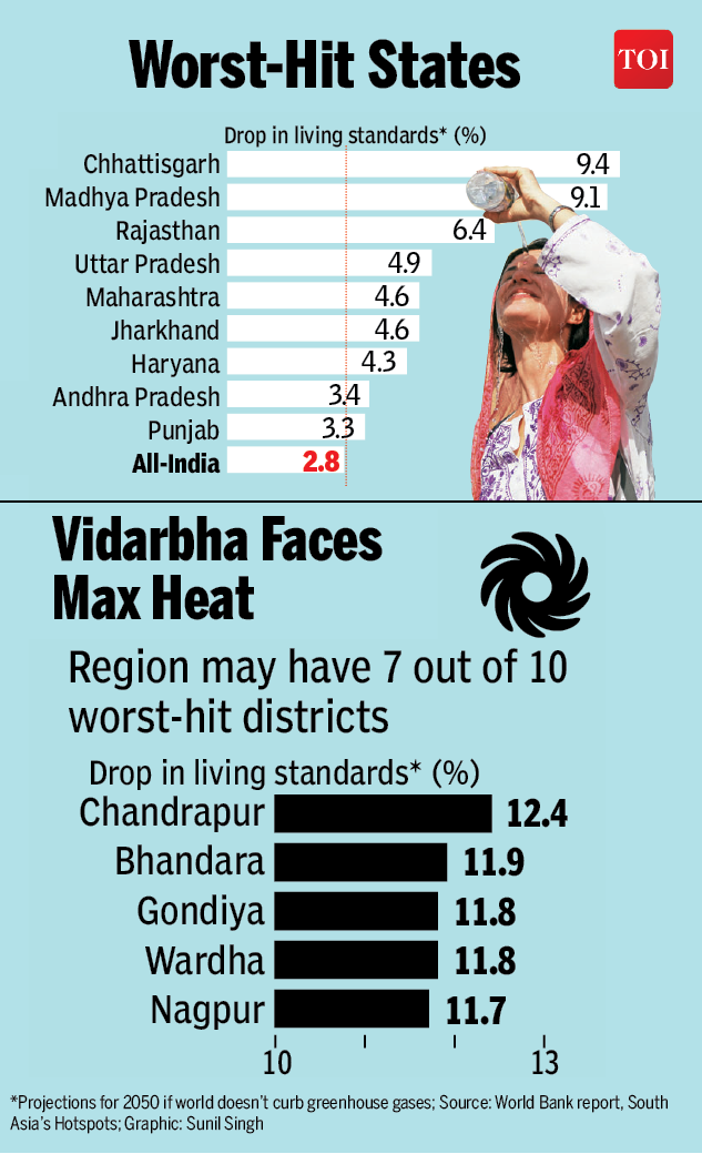 Climate-Infographic-TOI2