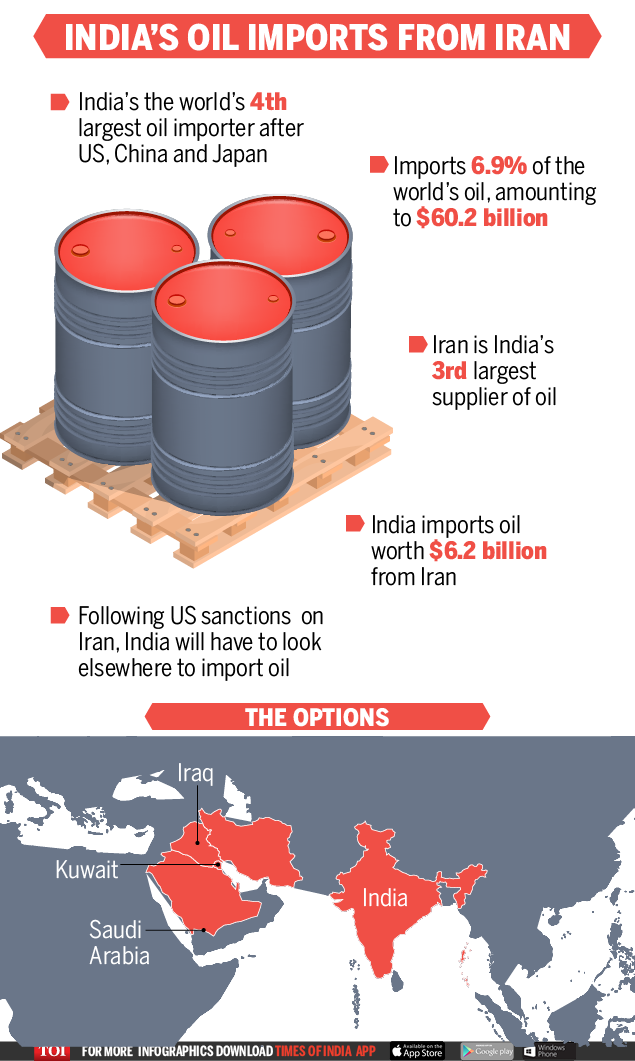 Iran crude oil: How India can cope with cut in Iran oil imports